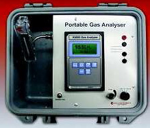Analyseur-portable